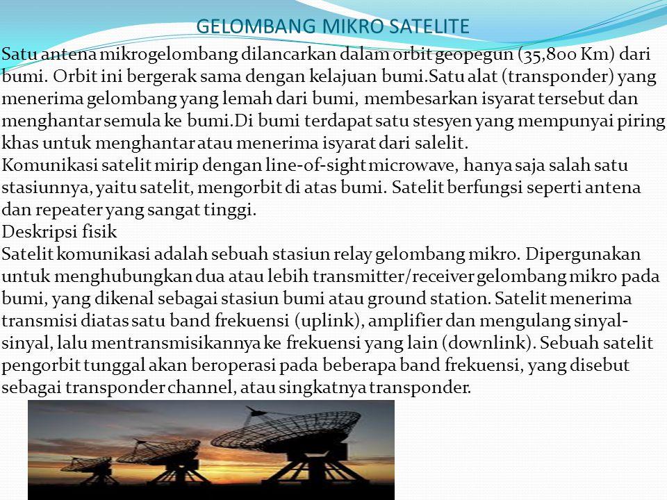 GELOMBANG MIKRO SATELITE