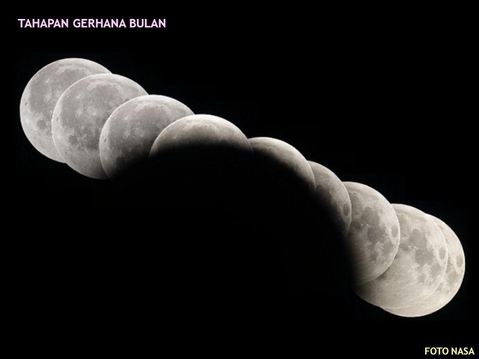TAHAPAN GERHANA BULAN FOTO NASA