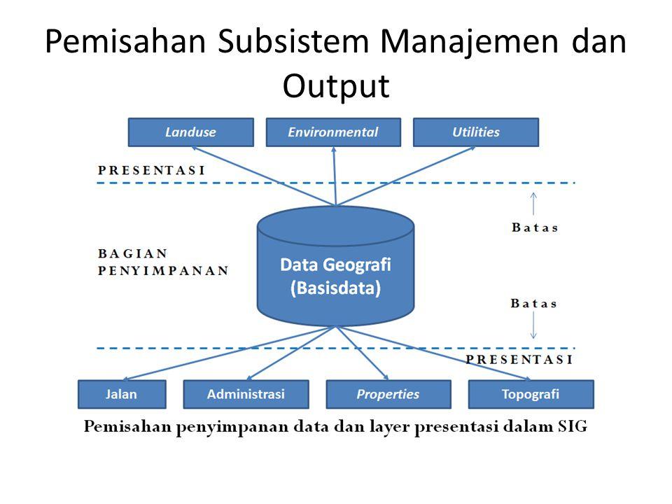 Pemisahan Subsistem Manajemen dan Output