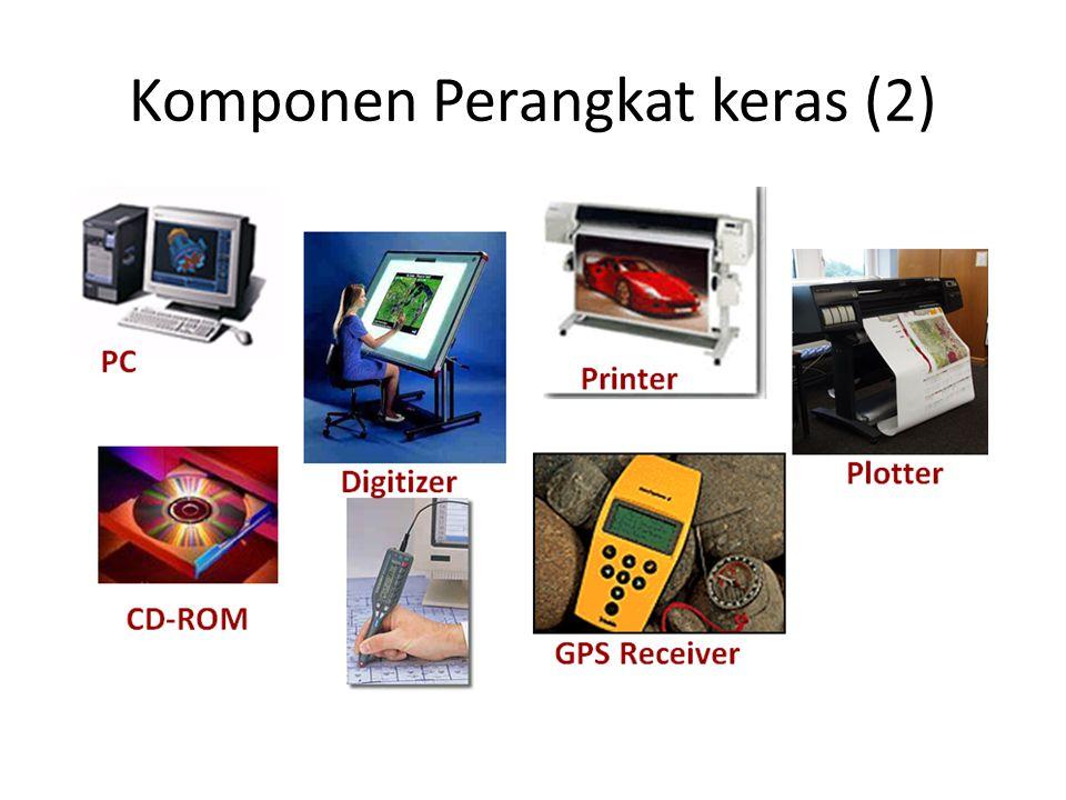 Komponen Perangkat keras (2)