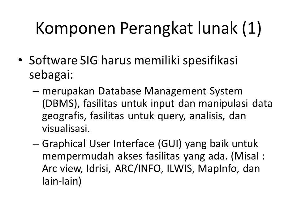 Komponen Perangkat lunak (1)