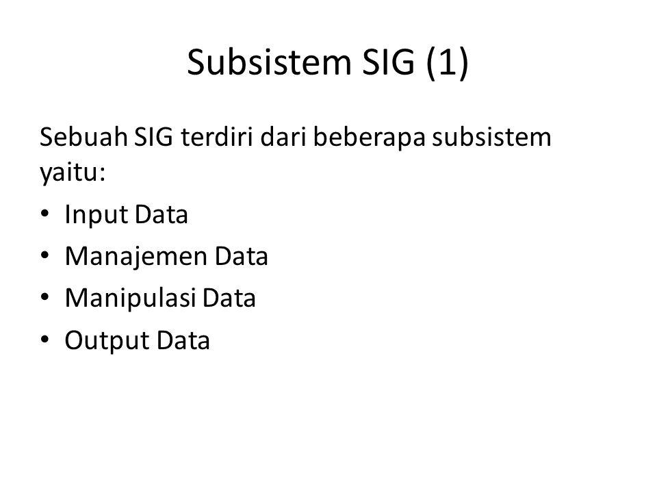 Subsistem SIG (1) Sebuah SIG terdiri dari beberapa subsistem yaitu: