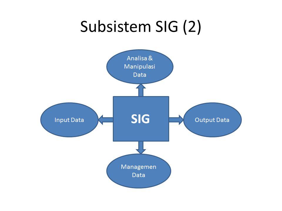 Subsistem SIG (2)