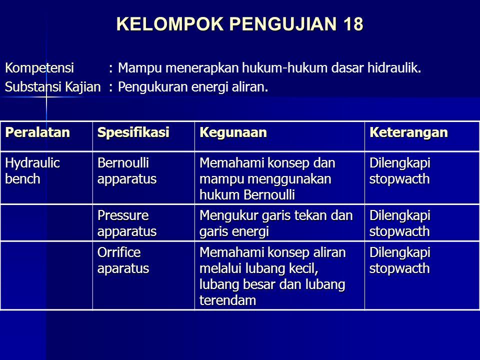 KELOMPOK PENGUJIAN 18 Kompetensi : Mampu menerapkan hukum-hukum dasar hidraulik. Substansi Kajian : Pengukuran energi aliran.
