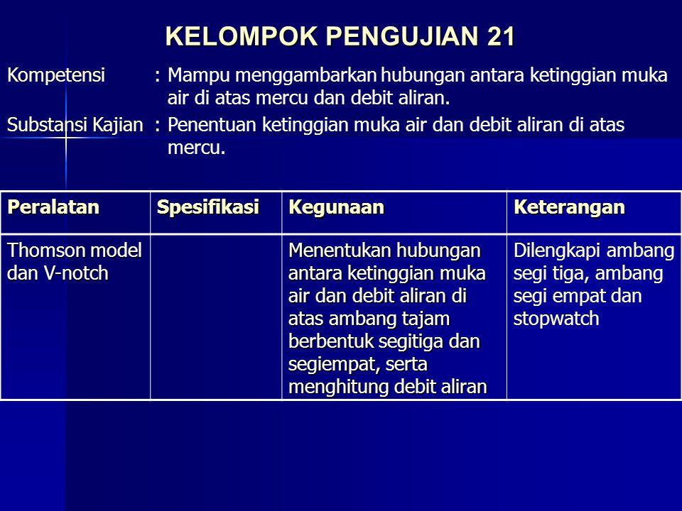 KELOMPOK PENGUJIAN 21 Kompetensi : Mampu menggambarkan hubungan antara ketinggian muka air di atas mercu dan debit aliran.