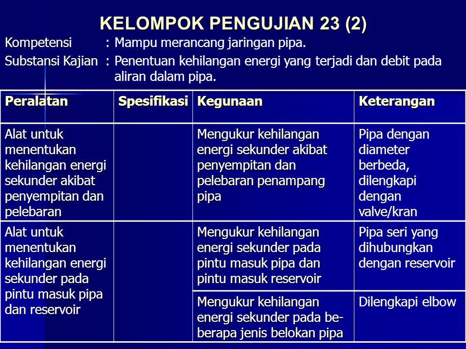 KELOMPOK PENGUJIAN 23 (2) Kompetensi : Mampu merancang jaringan pipa.
