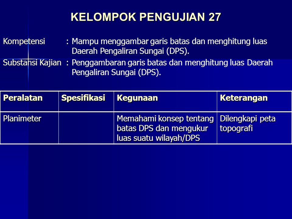 KELOMPOK PENGUJIAN 27 Kompetensi : Mampu menggambar garis batas dan menghitung luas Daerah Pengaliran Sungai (DPS).