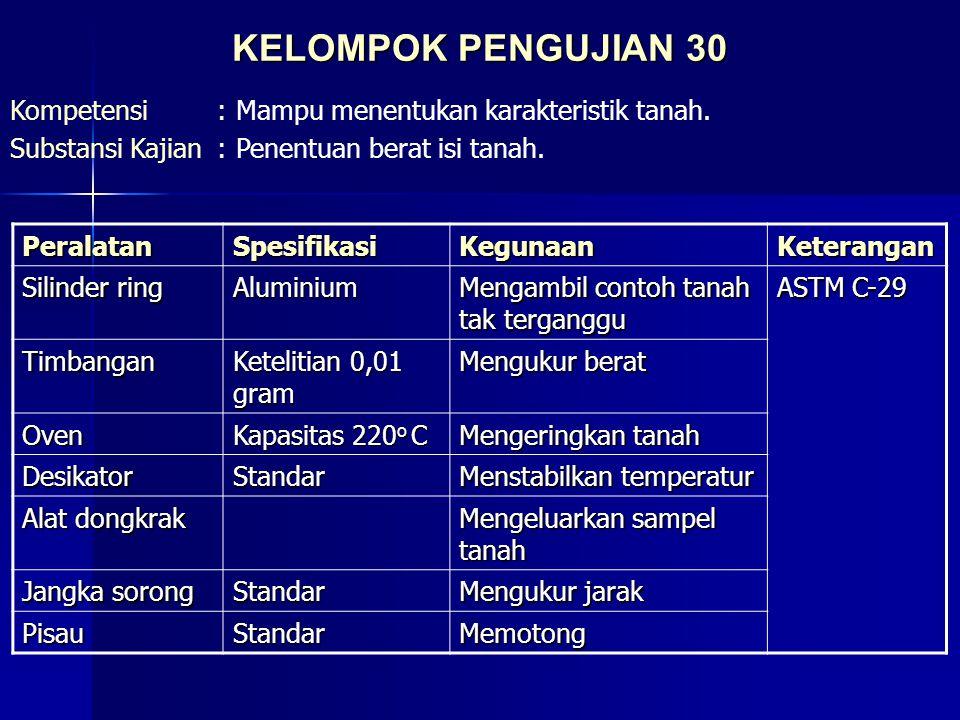 KELOMPOK PENGUJIAN 30 Kompetensi : Mampu menentukan karakteristik tanah. Substansi Kajian : Penentuan berat isi tanah.