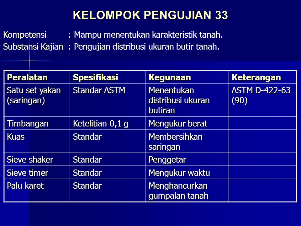 KELOMPOK PENGUJIAN 33 Kompetensi : Mampu menentukan karakteristik tanah. Substansi Kajian : Pengujian distribusi ukuran butir tanah.