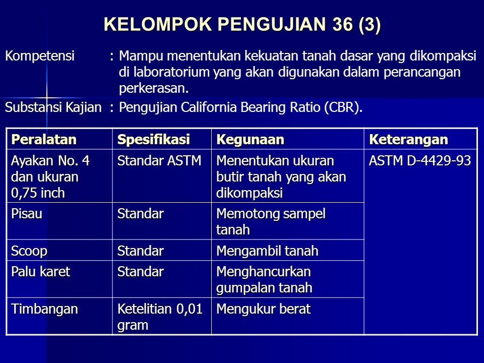 KELOMPOK PENGUJIAN 36 (3)