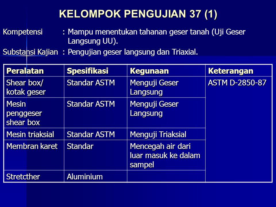 KELOMPOK PENGUJIAN 37 (1) Kompetensi : Mampu menentukan tahanan geser tanah (Uji Geser Langsung UU).