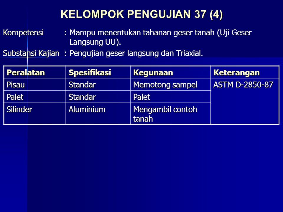 KELOMPOK PENGUJIAN 37 (4) Kompetensi : Mampu menentukan tahanan geser tanah (Uji Geser Langsung UU).