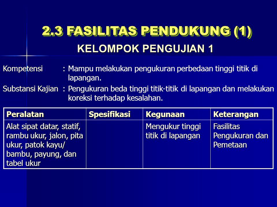 2.3 FASILITAS PENDUKUNG (1)