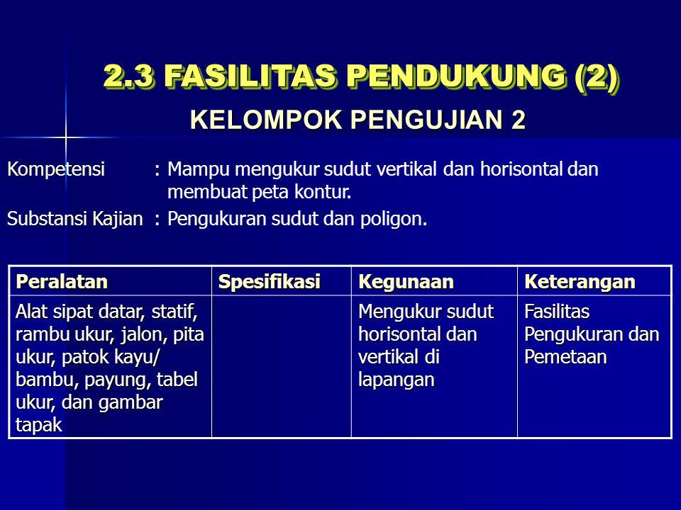 2.3 FASILITAS PENDUKUNG (2)