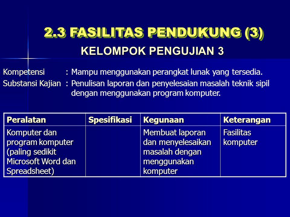 2.3 FASILITAS PENDUKUNG (3)