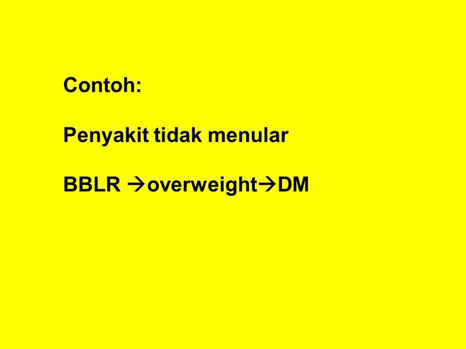 Contoh: Penyakit tidak menular BBLR overweightDM