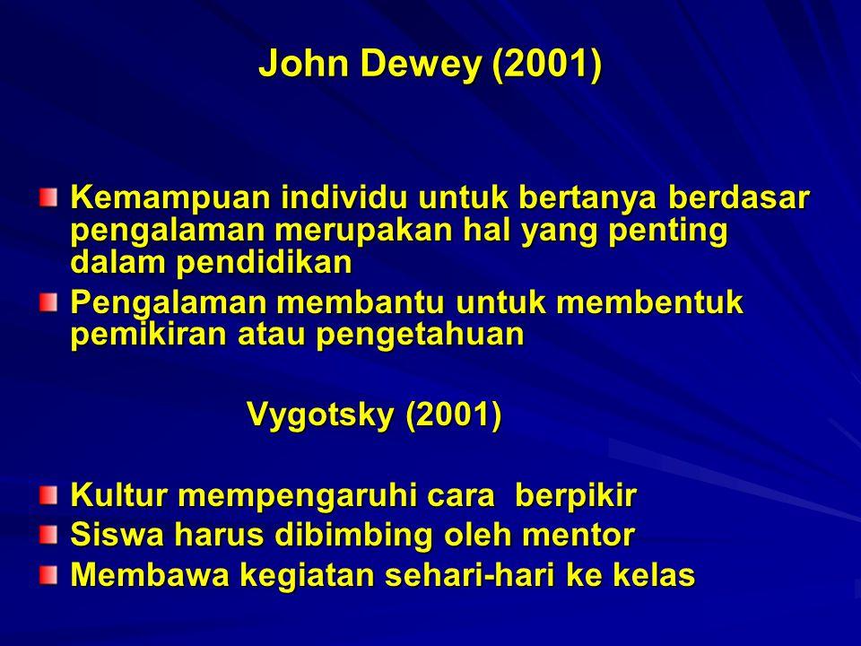 John Dewey (2001) Kemampuan individu untuk bertanya berdasar pengalaman merupakan hal yang penting dalam pendidikan.