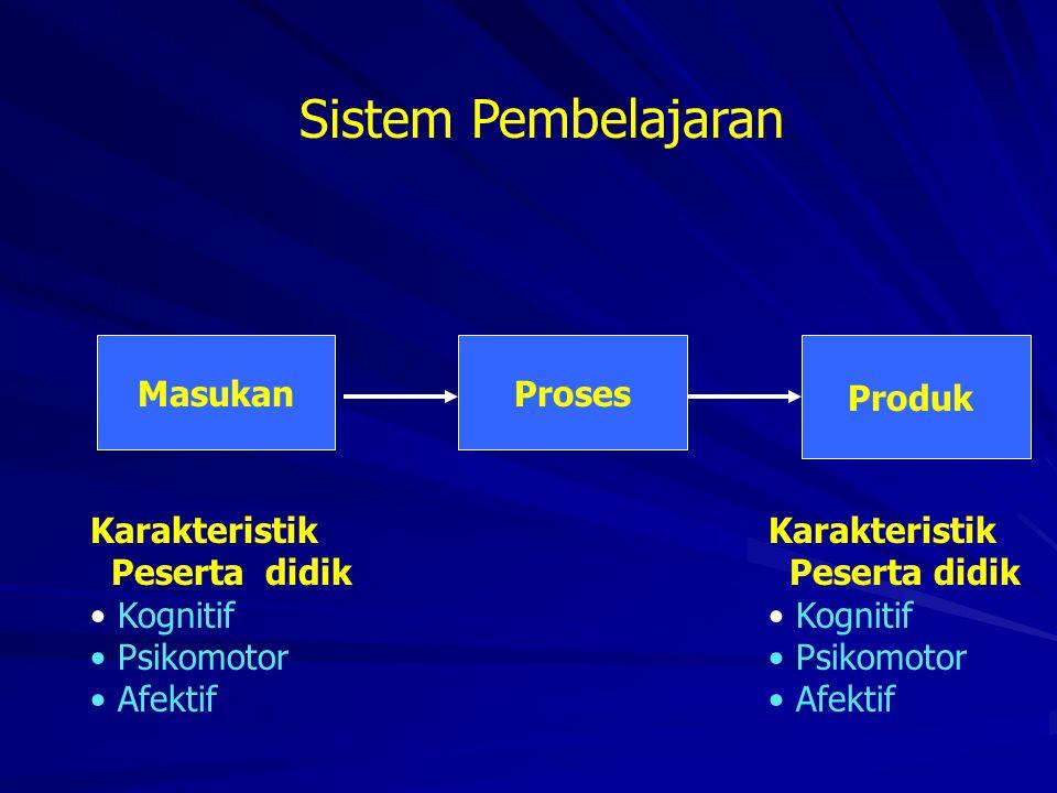 Sistem Pembelajaran Masukan Proses Produk Karakteristik Peserta didik