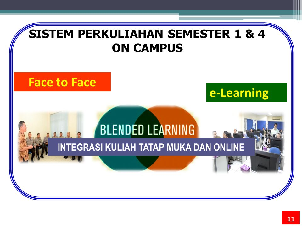Face to Face e-Learning SISTEM PERKULIAHAN SEMESTER 1 & 4 ON CAMPUS