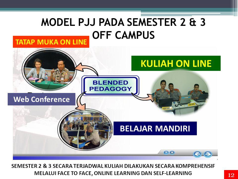 MODEL PJJ PADA SEMESTER 2 & 3