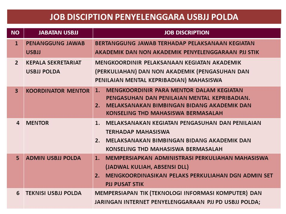 JOB DISCIPTION PENYELENGGARA USBJJ POLDA