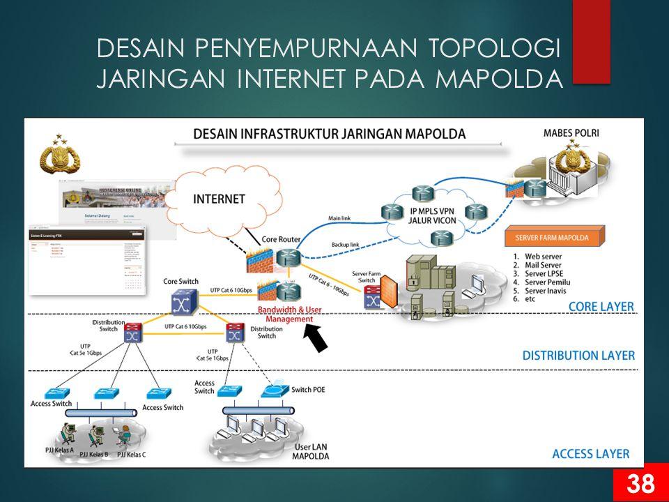 DESAIN PENYEMPURNAAN TOPOLOGI JARINGAN INTERNET PADA MAPOLDA