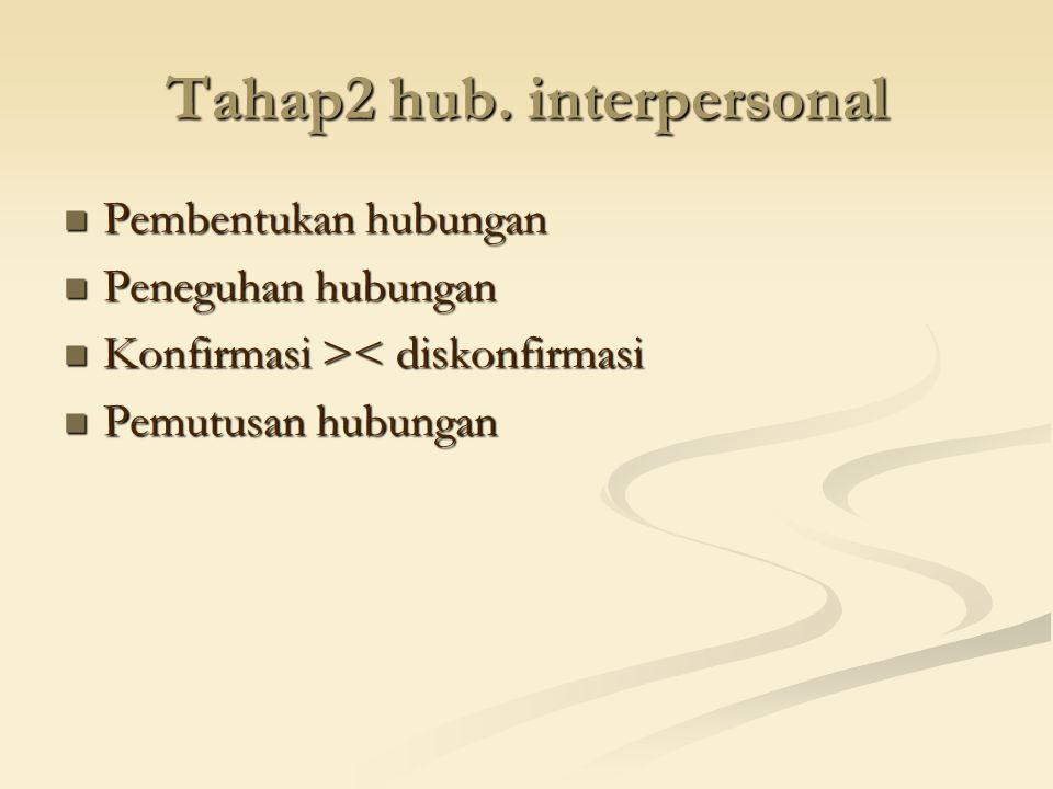 Tahap2 hub. interpersonal