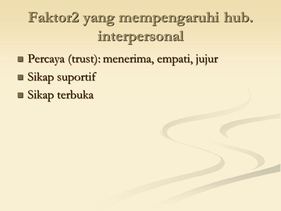 Faktor2 yang mempengaruhi hub. interpersonal