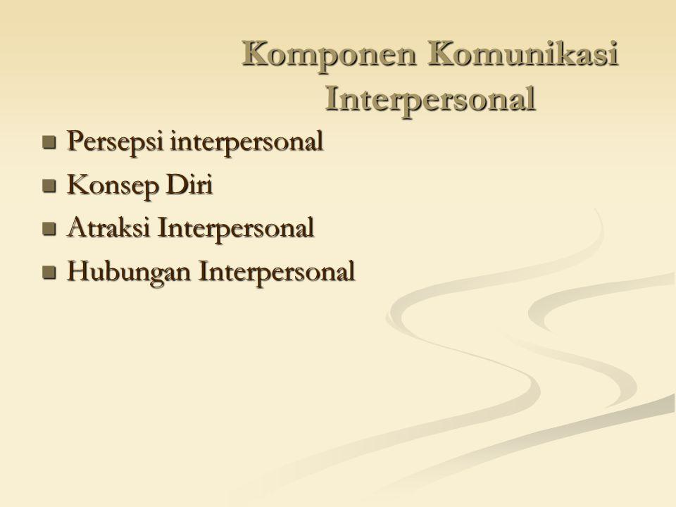 Komponen Komunikasi Interpersonal