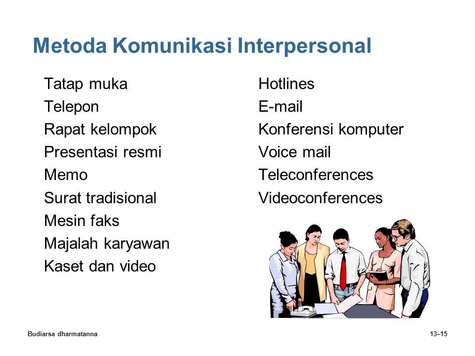 Metoda Komunikasi Interpersonal