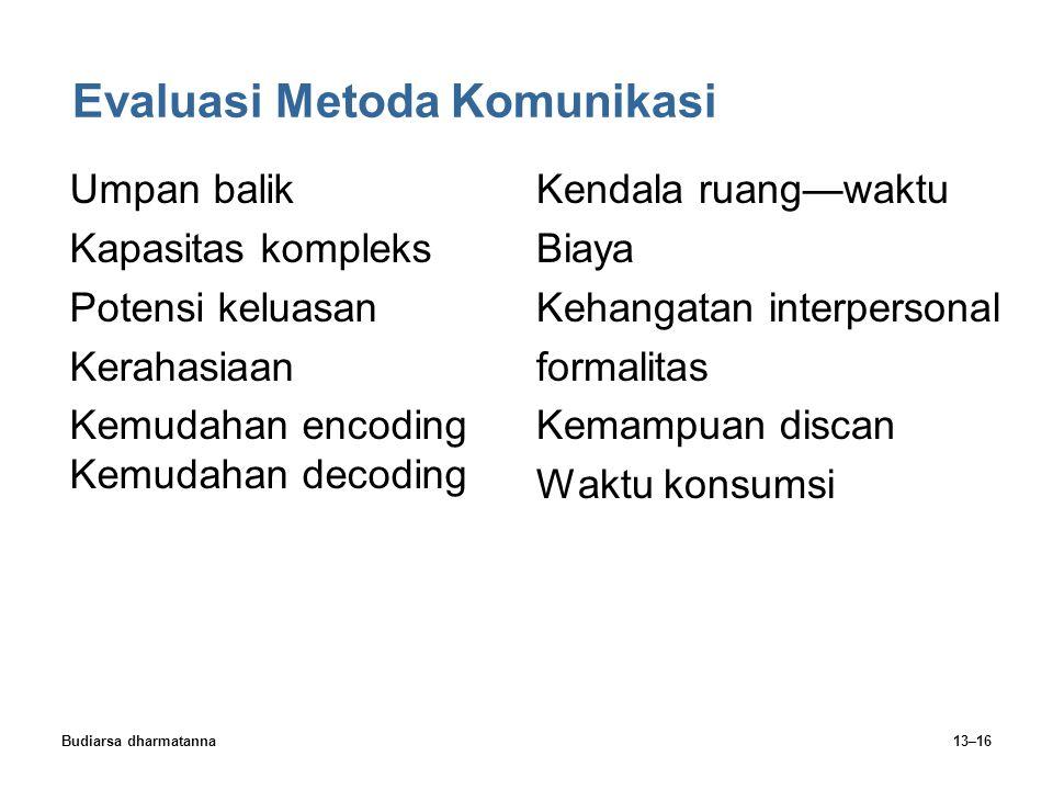 Evaluasi Metoda Komunikasi