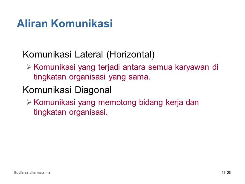 Aliran Komunikasi Komunikasi Lateral (Horizontal) Komunikasi Diagonal