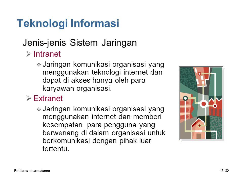 Teknologi Informasi Jenis-jenis Sistem Jaringan Intranet Extranet