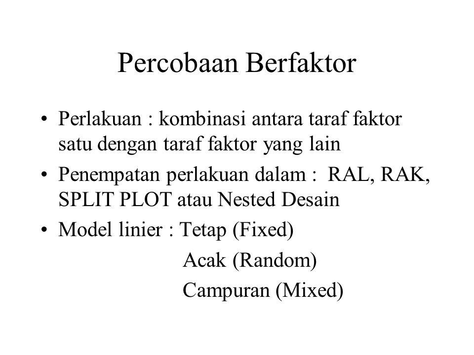 Percobaan Berfaktor Perlakuan : kombinasi antara taraf faktor satu dengan taraf faktor yang lain.