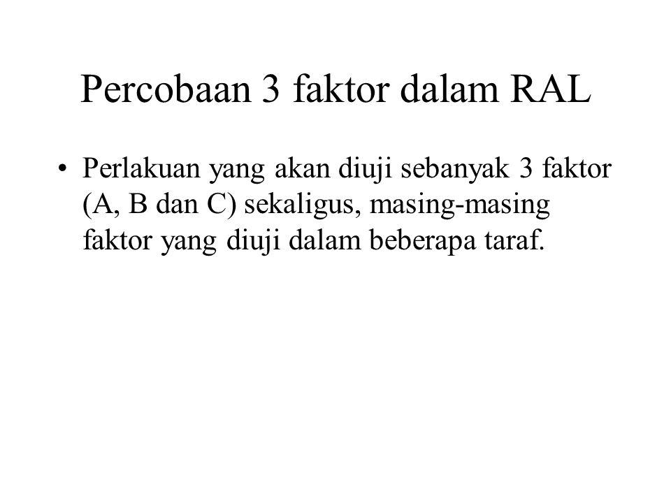 Percobaan 3 faktor dalam RAL