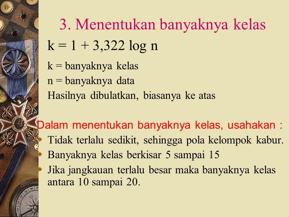 3. Menentukan banyaknya kelas