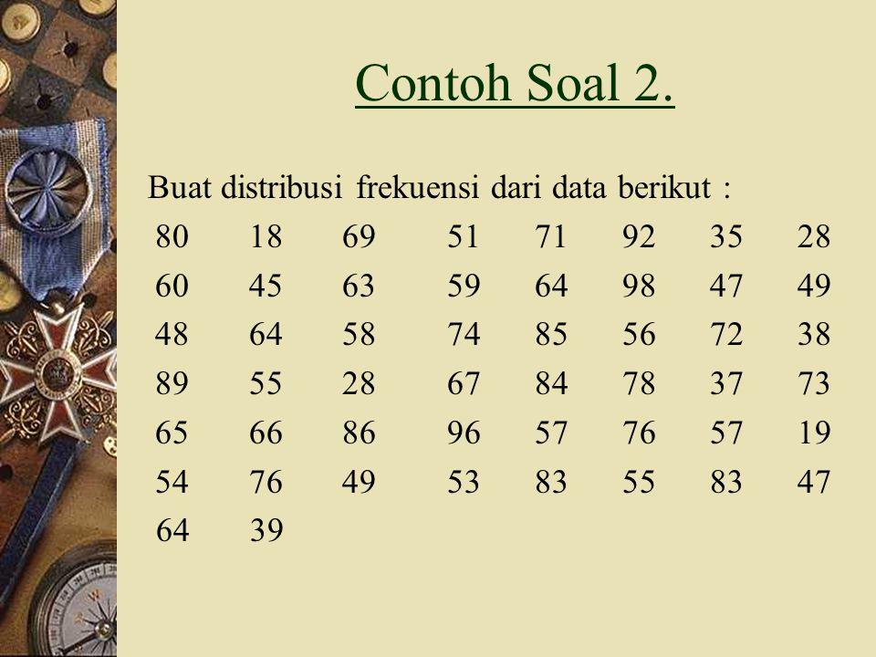 Contoh Soal 2. Buat distribusi frekuensi dari data berikut :