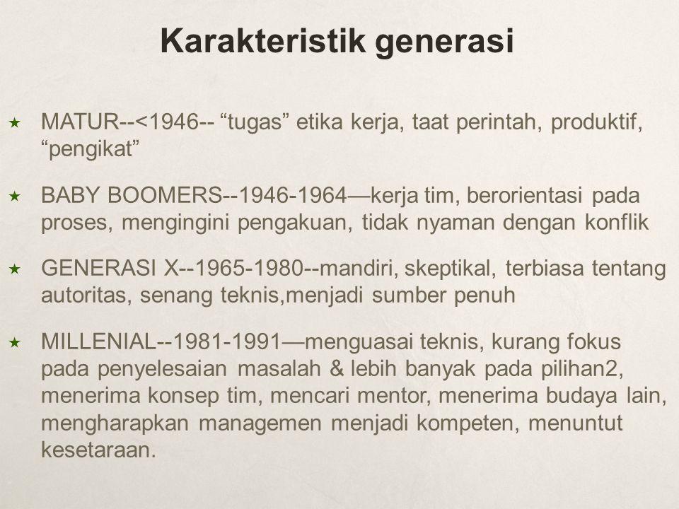 Karakteristik generasi