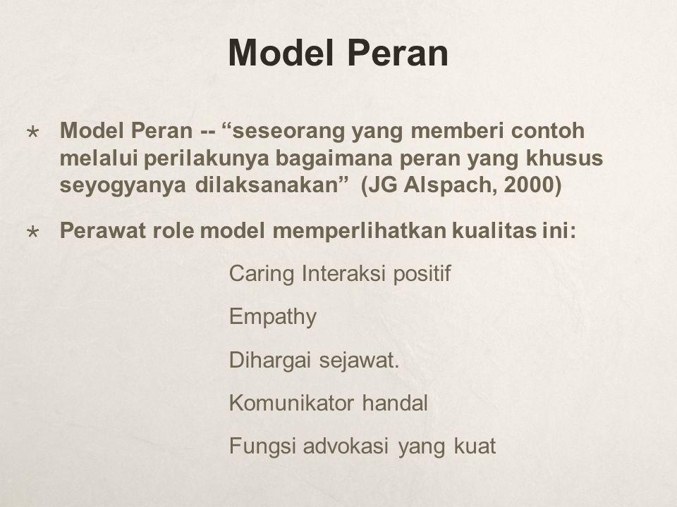Model Peran