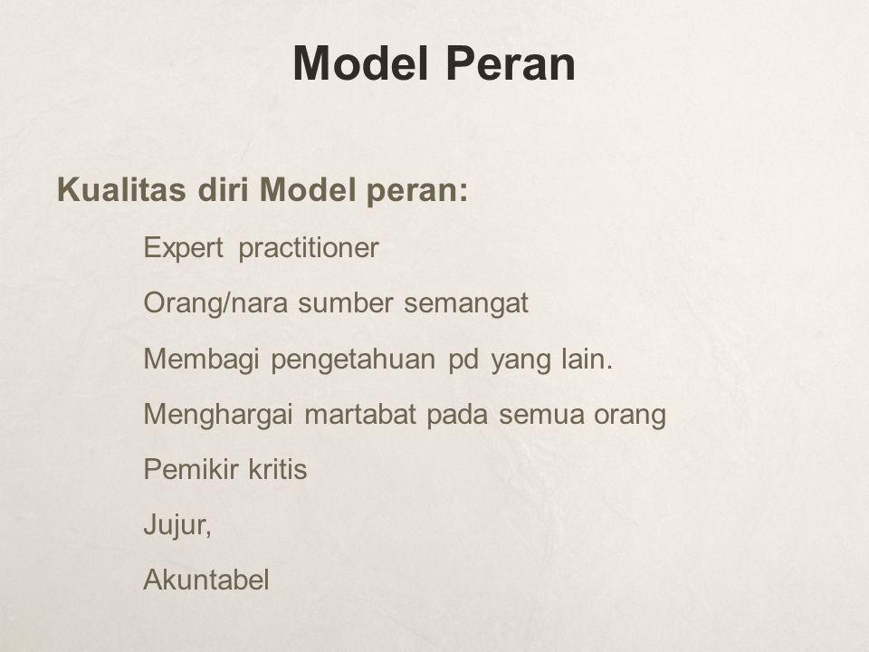 Model Peran Kualitas diri Model peran: Expert practitioner