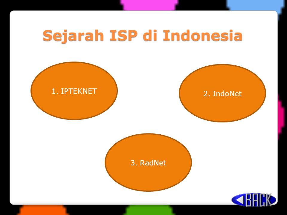 Sejarah ISP di Indonesia
