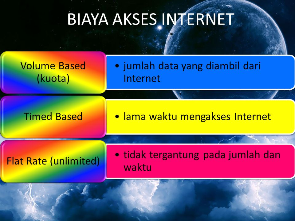 BIAYA AKSES INTERNET Volume Based (kuota)