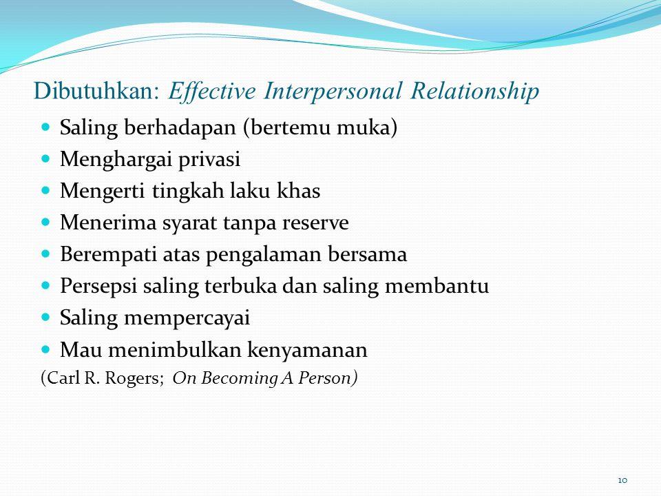 Dibutuhkan: Effective Interpersonal Relationship