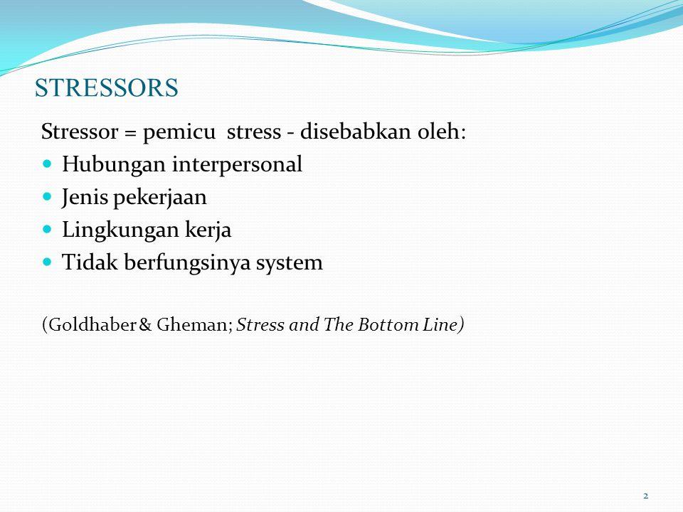 STRESSORS Stressor = pemicu stress - disebabkan oleh: