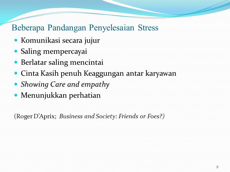 Beberapa Pandangan Penyelesaian Stress