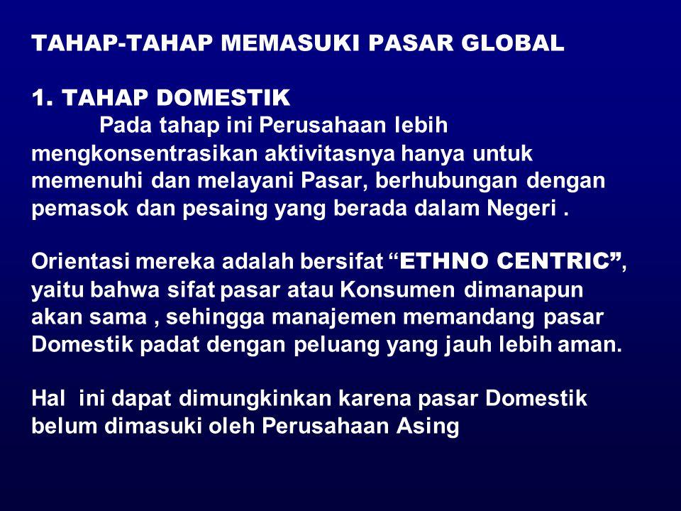 TAHAP-TAHAP MEMASUKI PASAR GLOBAL 1. TAHAP DOMESTIK