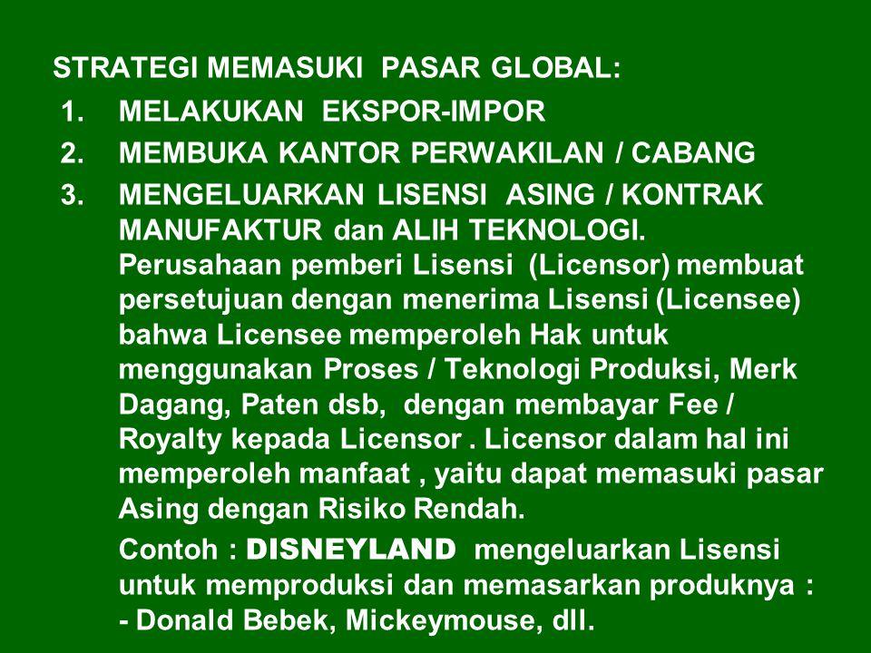 STRATEGI MEMASUKI PASAR GLOBAL: