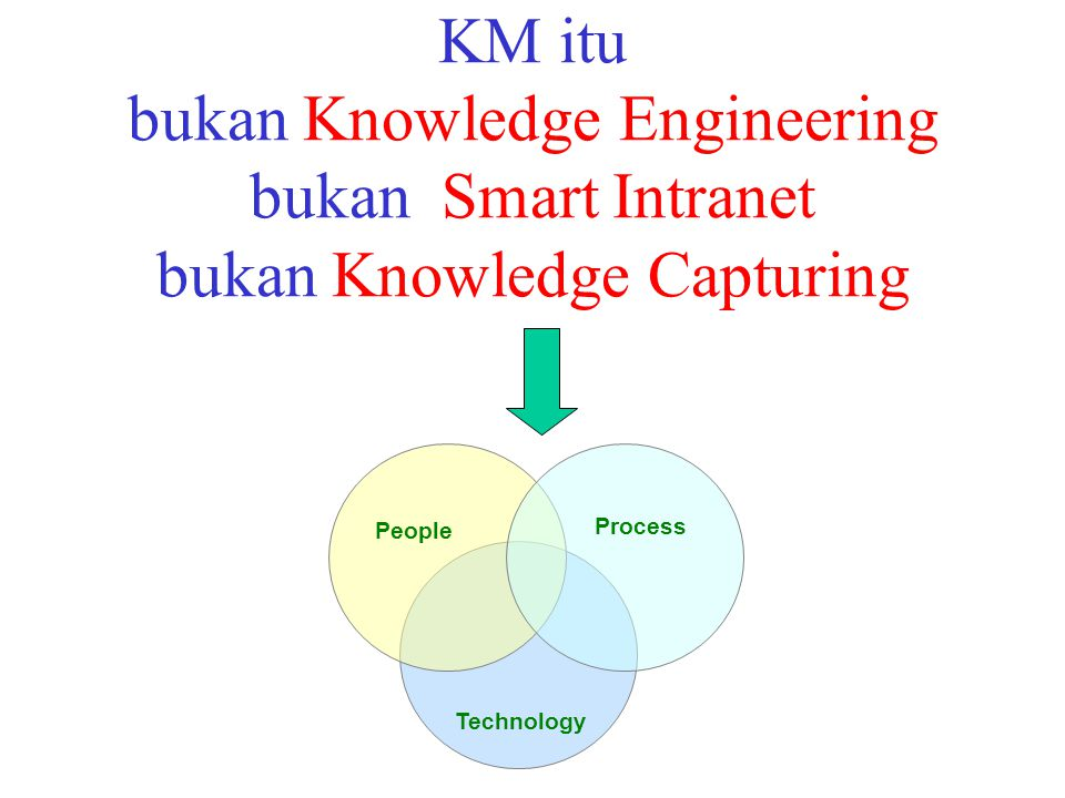 KM itu bukan Knowledge Engineering bukan Smart Intranet bukan Knowledge Capturing