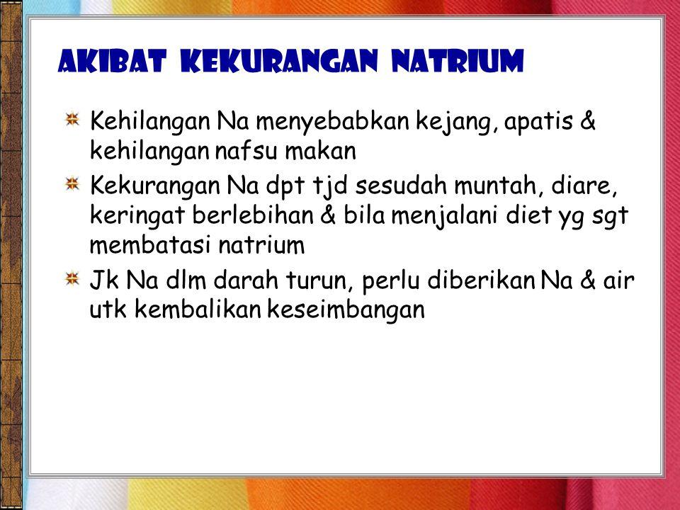 AKIBAT KEKURANGAN Natrium