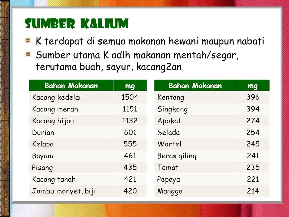 SUMBER KALIUM K terdapat di semua makanan hewani maupun nabati